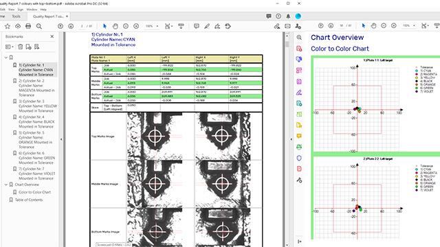 Quality report pdf