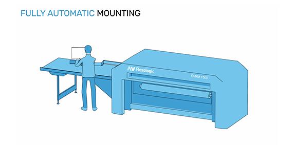 automatic flexo plate mounter animation