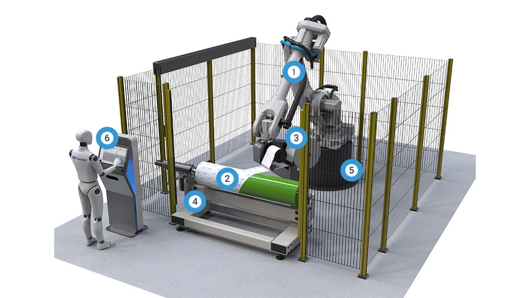 robotape features